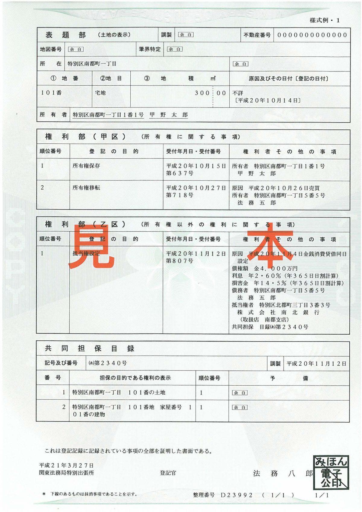 不動産の登記(土地)② ~不動産豆知識2~